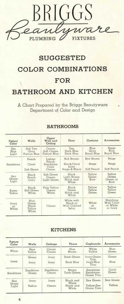 kitchen and bathroom color combinations 1938