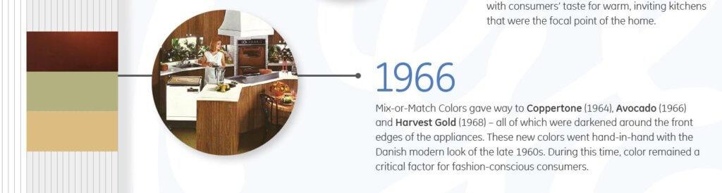 GE introduces Avocado color appliances in 1966