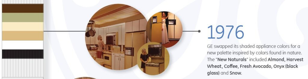1970s kitchen appliance colors from GE